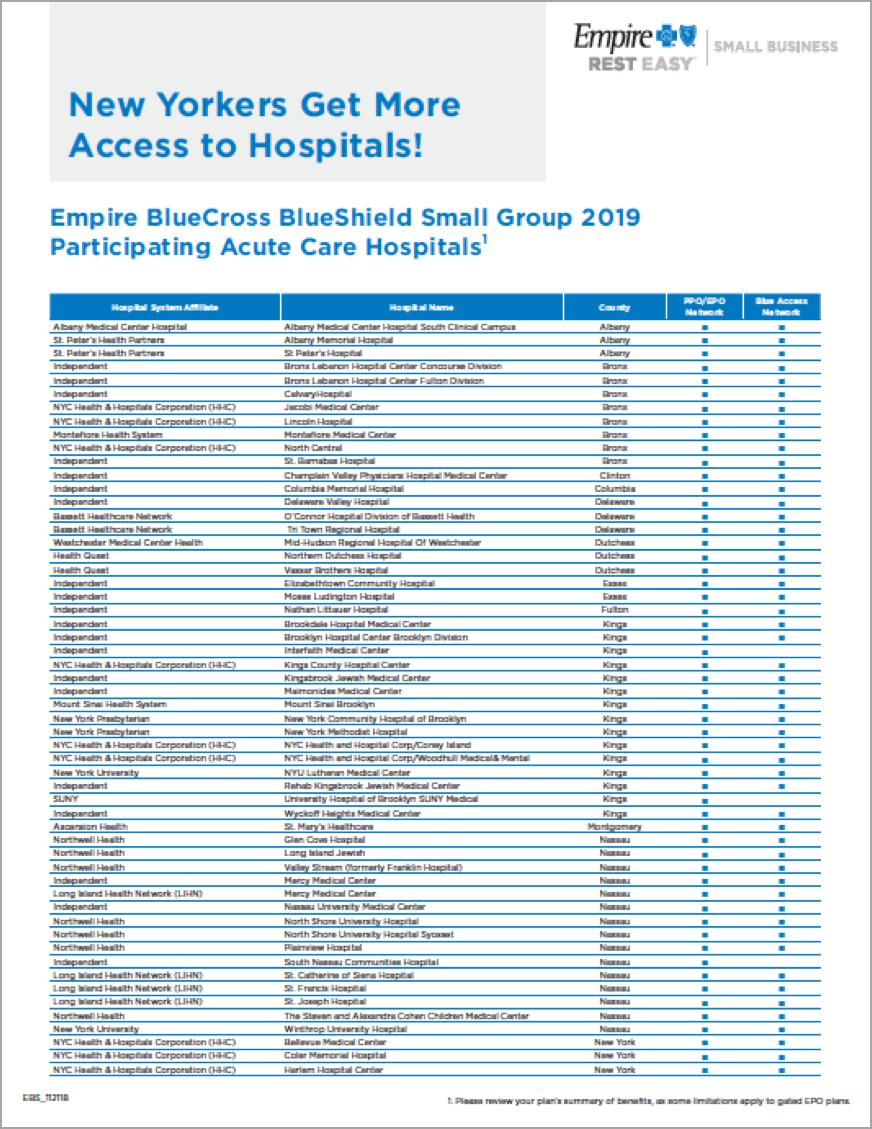 Participating Acute Care Hospitals